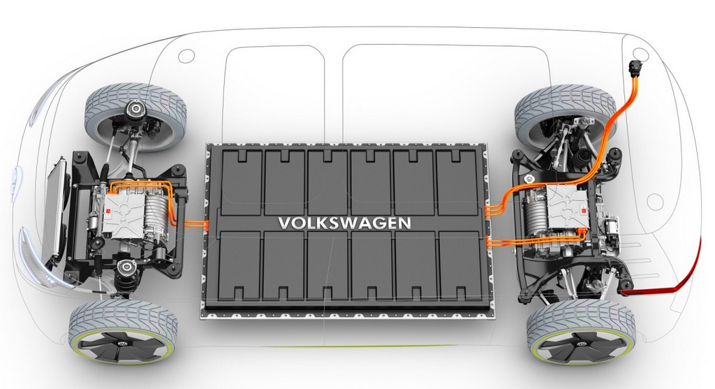 Ford / VW : autonome et électrique aussi au programme