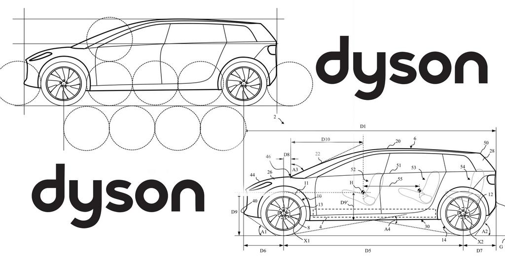App Source:StoryBuilder Dyson n'aspire plus à construire des autos électriques
